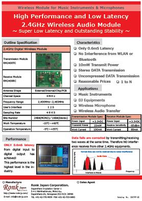 Low Latency 2.4GHz Wireless Audio Module